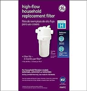GE 美国通用电气 FXHTC家庭系统 更换过滤器